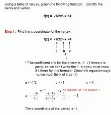 finding the vertex using the vertex formula graphing linear in vertex formula of a parabola