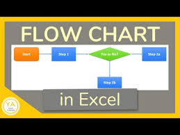 Creating Flow Charts In Excel How To Create Stunning Flowcharts In Microsoft Word Youtube