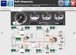 wabco ebs e wiring diagram wabco image wiring diagram texa s p a idc4e truck 37 new diagnostic features on wabco ebs e wiring diagram