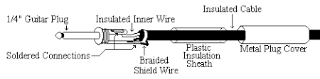 usb guitar cable wiring diagram usb database wiring diagram usb guitar cable wiring diagram