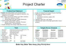 Inventory Template Word Extraordinary Project Management Charter Template R Simple Free Sample Science