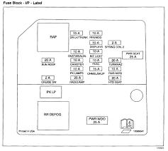 2004 grand prix fuse diagram wiring diagrams best o4 grand prix fuse box diagram solution of your wiring diagram guide u2022 2001 grand prix fuse box 2004 grand prix fuse diagram