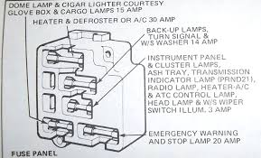 with 1972 ford ranchero fuse box wiring together with 1970 ford 1964 Ford Fairlane Wiring-Diagram 1972 f350 ford fuse box diagram schematic rh yomelaniejo co
