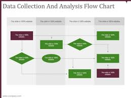 Workflow Chart Template Powerpoint Data Collection And Analysis Flow Chart Template 1 Ppt