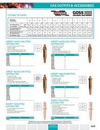 Purox 4202 Cutting Tip Chart Welding Metalworking P0918 1127 By Cmi Sales Inc Issuu