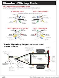 wiring diagrams 7 pin trailer plug diagram tail light bright for 7 way trailer plug wiring diagram ford at 7 Pin Trailer Plug Wiring Diagram