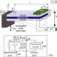 sébastien grondel professor polytechnic university of hauts de a schematic diagram of the generator prototype a load resistance