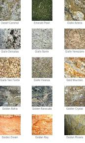 Most popular granite Granite Color Common Granite Colors Most Popular Countertops Quartz 2017 Granite Edges Most Popular Ittlebossesclub Black Granite Are The Most Popular Choice For Reason Countertops