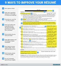 An expert critiqued my resume Business Insider Best My ResumeCom