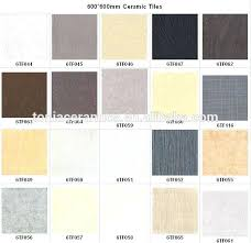 photo 3 of bathroom and kitchen floor tiles s rustic ceramic tile design for in