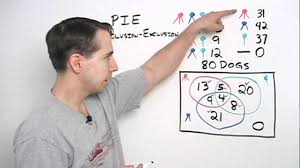 Venn Diagram Solver Art Of Problem Solving Venn Diagrams With Three Categories Youtube