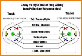 trailer brake wiring diagram way images way trailer wiring diagram 7 blade wiring diagram the schematic is