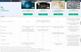 Best Credit Card In India How To Select It For Maximum Benefit