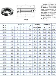 Best Selling Used Bearing Heater 51205 Bearing Shaft Thrust Ball Bearing Buy Used Bearing Heater Bearing Shaft Thrust Ball Bearing Product On