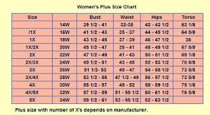 Suit Size Chart Best Of Dress Sizes Chart For Women | Rightwasright.us