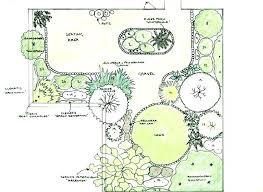 landscape architecture blueprints. Backyard Landscape Blueprints Awesome Landscaping Garden Design Plans 2 Architecture
