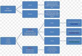 group dynamics reflection essay
