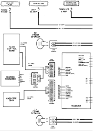 how to install a car stereo in a 2006 silverado part 1 images description 1992 chevy s10 blazer stereo wiring diagram schematics