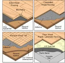 types of wood flooring. Modren Wood Types Of Wood Flooring In Types Of Wood Flooring