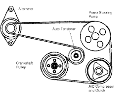 belt routing diagram for a 2004 cheavy aveo fixya then it is probably being routed incorrectly see the diagram below and make sure you are routing the belt correctly