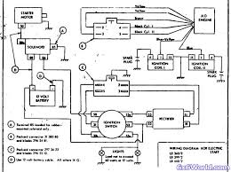 chaparral wiring diagram 6x6 world jlo two stroke engine here are some wiring diagrams for the jlo engines there