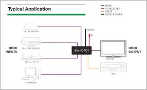 hdmi switch wiring schematic wiring diagrams best hdmi switch diagram wiring diagrams best camera wiring schematic hdmi switch wiring schematic