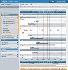 Project Controlling Overview Gantt Chart Emdesk Help
