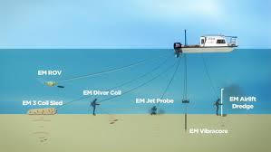 magnetometer ocean. aqua survey fulfills your underwater markout needs magnetometer ocean a