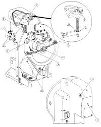 """Customer manual basic o lectric model """"k terminating machine 471273 main accessories and most mon modificat"""