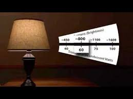 Solar Light Lumens Chart Lumens And The Lighting Facts Label Department Of Energy