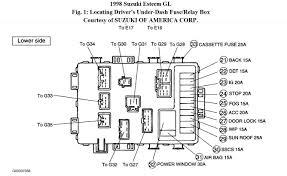 suzuki esteem fuse diagram wiring diagrams best 2000 suzuki esteem fuse box diagram wiring library 1995 suzuki esteem 1999 suzuki hayabusa fuse box