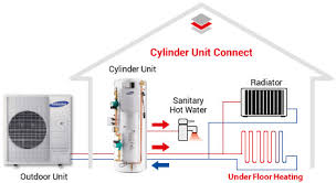 how air source heat pumps work see how beneficial air source heat pumps can be at the underfloor heating store
