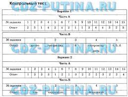 ГДЗ тесты по русскому языку класс Груздева 6 Контрольный тест
