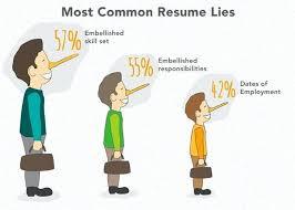 Lying On Resume Amazing Lying On Resume Lying About Responsibilities And Duties On Resume