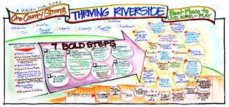 Riverside Sheriff Org Chart Strategic Plan
