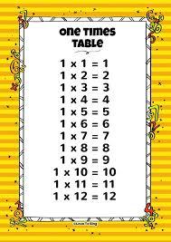 Multiplication Table Worksheet Generator - Criabooks : Criabooks
