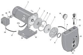 sta rite pump wiring diagram wiring diagrams top sta rite pump parts diagram starite supermax pump replacement parts sta rite water well pump wiring diagram sta rite pump wiring diagram