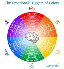 Colors Trigger Emotions And Are Important Tools For Marketers Emotional Colours