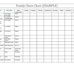 Chore Chart Samples Chore Chart Template For Adults Weekly Examples Hardwareindustry Info