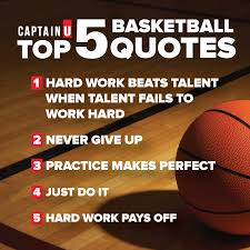 Basketball Team Quotes Gorgeous The 48 Most Motivating Basketball Quotes