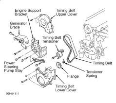 2000 mitsubishi mirage timing belt engine performance problem remove under cover remove a c and power steering hose mounting bracket from upper engine mount at timing belt cover remove all accessory drive belts