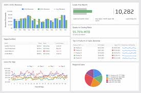 Marketing Charts 4 Ways Data Visualization Can Improve