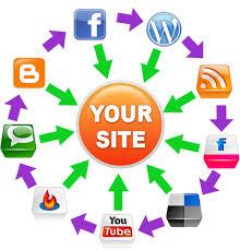 Image result for backlink