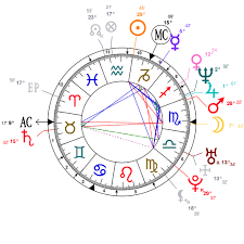 Astrology And Natal Chart Of Gary Barlow Born On 1971 01 20