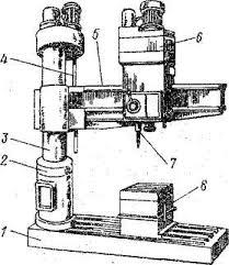 Сверлильные и расточные станки Реферат страница  В некоторых моделях радиально сверлильных станков шпиндельную бабку выполняют поворотной в вертикальной плоскости что позволяет обрабатывать отверстия с