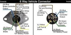 six way trailer plug wiring diagram wiring diagram libraries how to wire a 6 pole round trailer end plug etrailer comclick to enlarge