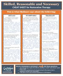 Skilled Charting Cheat Sheet Skilled And Necessary Cheat Sheet