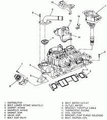 gm 4 3 liter vortec engine diagram wiring diagram libraries 4 3 liter engine diagram wiring diagram third level gm 4 3 liter vortec