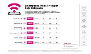 Data Calculators That Estimate Your Data Usage