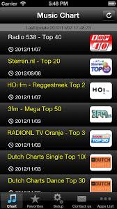 Mega Charts Top 100 Dutch Hits Free Get The Newest Dutch Music Charts For
